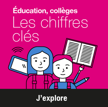 https://participer.loire-atlantique.fr/uploads/decidim/attachment/file/252/big_Visuel_des_chiffres_cl%C3%A9s_%C3%A9ducation.png