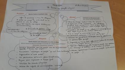 """Détails de l'activité """"La Bourse aux projets citoyens"""""""