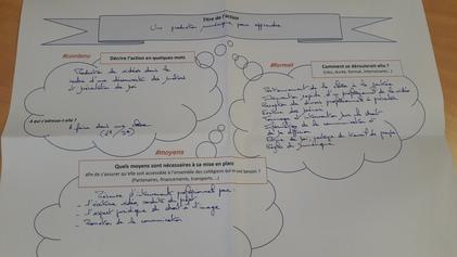 """Détails de l'activitié """"Une production numérique pour apprendre"""""""