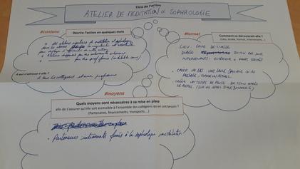 """Détails de l'activitié """"Atelier de méditation et sophrologie"""""""